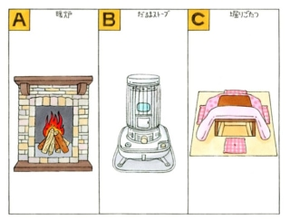 【心理テスト】友だちの家に大きな暖房器具があります。それは何?