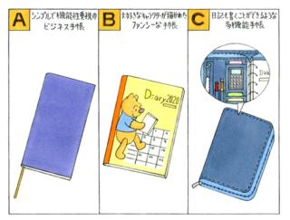 【心理テスト】そろそろ来年の手帳を考える季節。あなたが選んだのは?