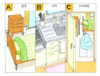 【心理テスト】大掃除をします。あなたが最初に掃除をするのはどこ?