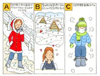 【心理テスト】明日は雪予報。それを聞いてあなたはどんな気持ちになった?