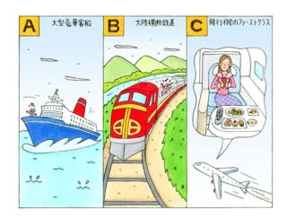【心理テスト】海外旅行に行きます。メインとなる乗りものとは?