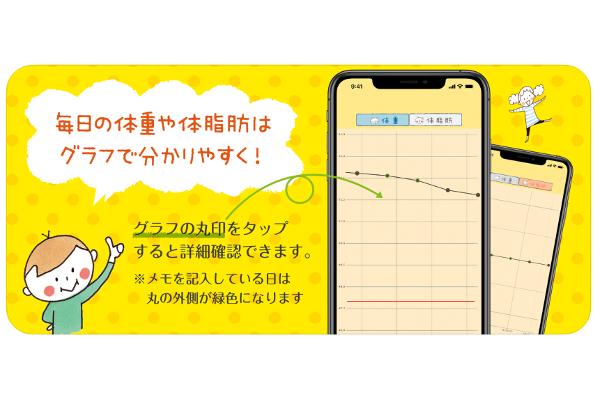 「グラフ」を表示した画像