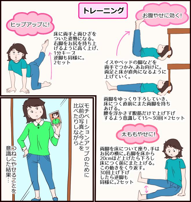 <お腹やせに効く!>1、イスやベッドの脚などを両手でつかみ、あお向けに。両足と床が直角になるように上げていく。2、両脚をゆっくり下ろしていき、床につく直前にまた両脚を持ちあげる。腰を浮かさず腹筋だけで上げ下げするよう意識して15~30回×2セット <ヒップアップに!>床に両手と両ひざをついた姿勢になる。右脚をお尻を持ち上げるように高く上げ、1分キープ。逆脚も同様に。2セット <太ももやせに!>両脚を床について座り、手はお尻の横に。右脚を床から20cmほど上げたら下ろし床につく前にまた上げる。この動きをくり返す。30回上げ下げしたら逆脚も同様に。2セットモチベーションアップのために以前の写真と今とを比べたりしながらつねにやせることを意識した結果…