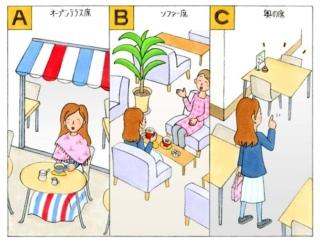 【心理テスト】カフェに入りました。あなたはどの席に座る?