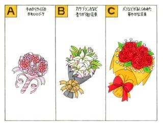 【心理テスト】「ちょっといいな」と思っている人からもらった花は次のうちどれ?