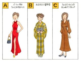 【心理テスト】おしゃれなホテルのレストランでの新年会に着ていくのは?