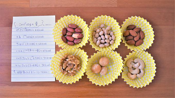 6種のナッツとメモの画像