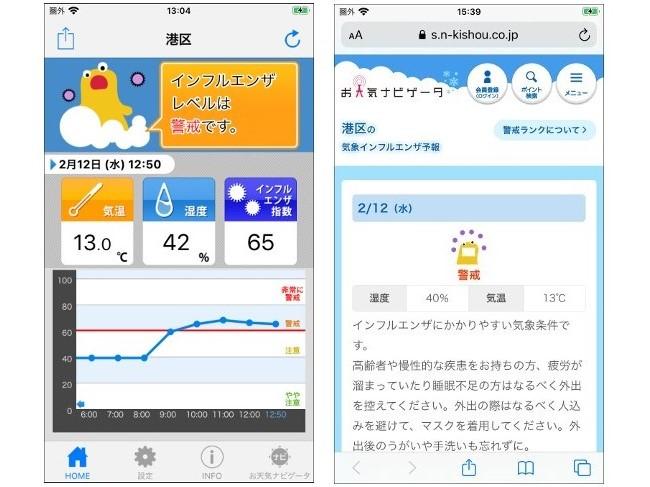 今日の警戒レベルはどのくらい? アプリ「インフルエンザアラート:お天気ナビゲータ」で即CHECK!