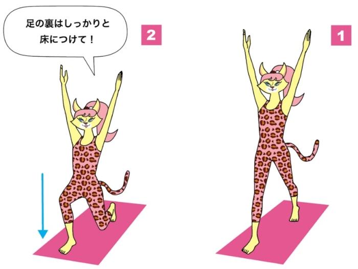 ランジトレーニング