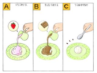 【心理テスト】バニラアイスクリームにかけるソースの味はどれ?