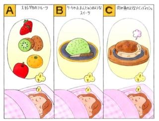 【心理テスト】おいしいものを食べる夢を見ました。それはどんな食べもの?