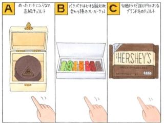 いろいろなチョコのイラスト