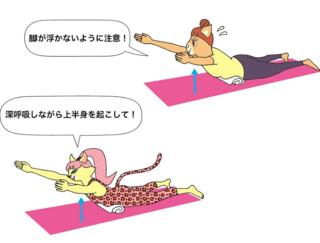 背中を鍛えてうしろ姿美人を目指す♡ キレイな姿勢を作るトレーニング法