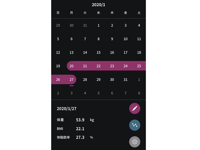 1週間分の体重を記録した後のカレンダーを表示した画像