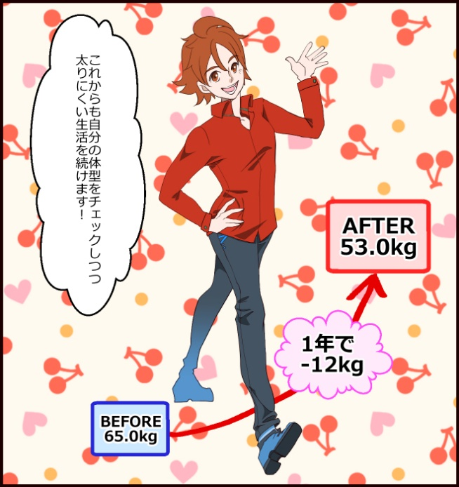 BEFORE65.0kg、AFTER53.0kg、1年で-12kg。これからも自分の体型をチェックしつつ太りにくい生活を続けます!