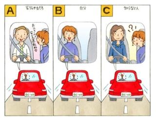 【心理テスト】ドライブに行く夢をみました。車を運転しているのは誰?