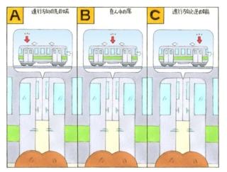 【心理テスト】電車に乗ると席がガラガラでした。あなたはどこに座る?