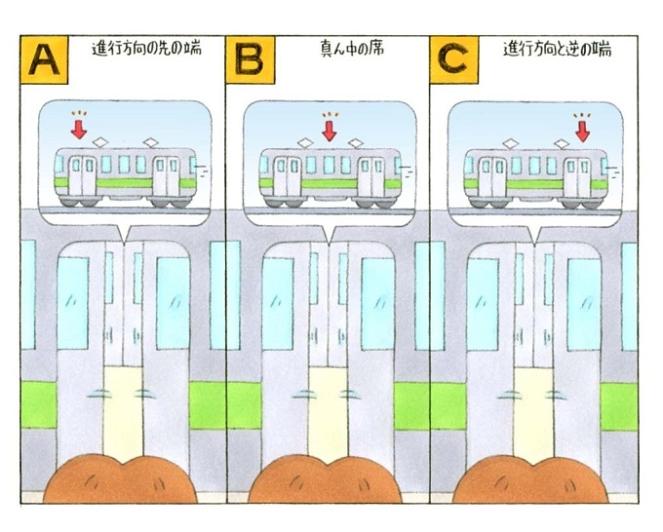 電車のイラスト