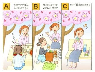 【心理テスト】お花見へ行きます。あなたが一緒に桜を見たいと思う人は?