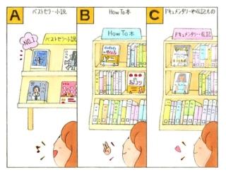 【心理テスト】近所にある図書館で、あなたが借りてきた本は?