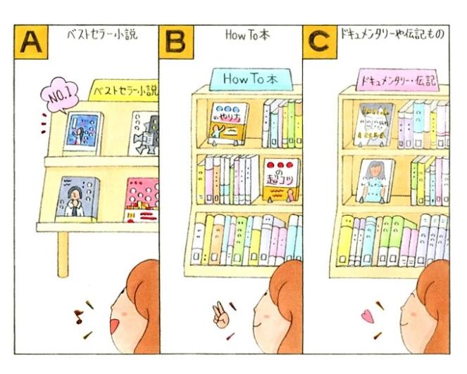 図書館で本を選ぶ女性のイラスト