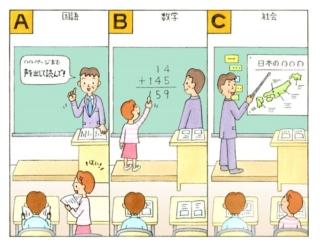 【心理テスト】夢の中のあなたが学校で受けている授業は?