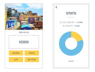 """目指せ、目標達成♡ アプリ「ClearBox-いくら貯金したか目に見えるトウメイ貯金箱」で貯金額を""""見える化""""♪"""