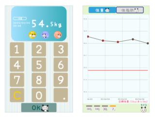 ぱんだと一緒に体重管理♡ カンタン&かわいいアプリ「ぱんだダイエット」♪