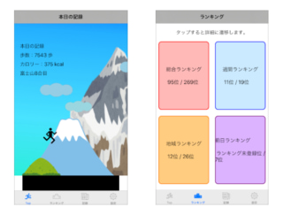 今日は富士山? 高尾山? 歩数をパパっと確認できるアプリ「毎日 歩数 測定器」