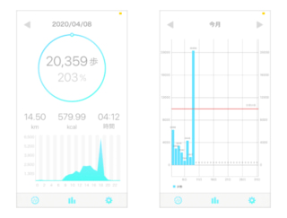 見やすい・使いやすい・わかりやすい! 究極の3拍子が揃ったアプリ「ウォーキング歩数計Step」