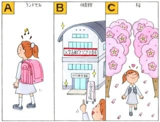 【心理テスト】入学式と聞いて、あなたが思い浮かべるのは何?