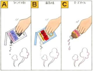 【心理テスト】ゆっくり湯船に浸かります。あなたが選ぶ入浴剤は?