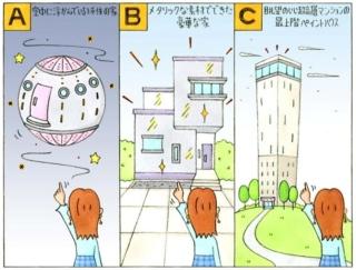 【心理テスト】タイムマシンで未来へ行きました。あなたの家はどうなっていた?