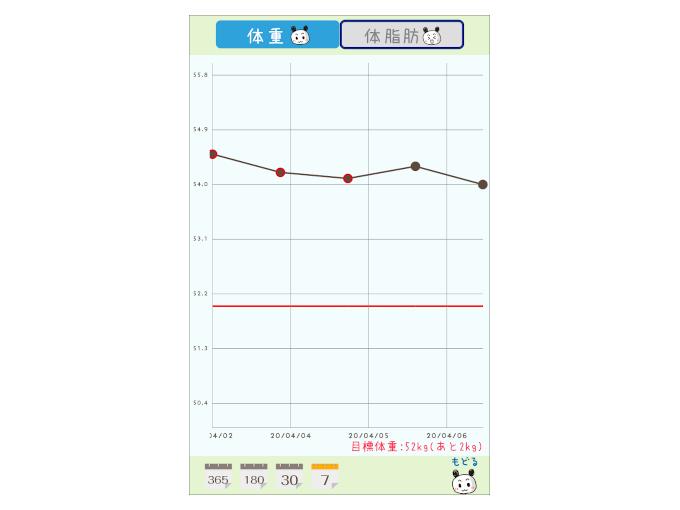 体重の変動グラフを表示している時の画像