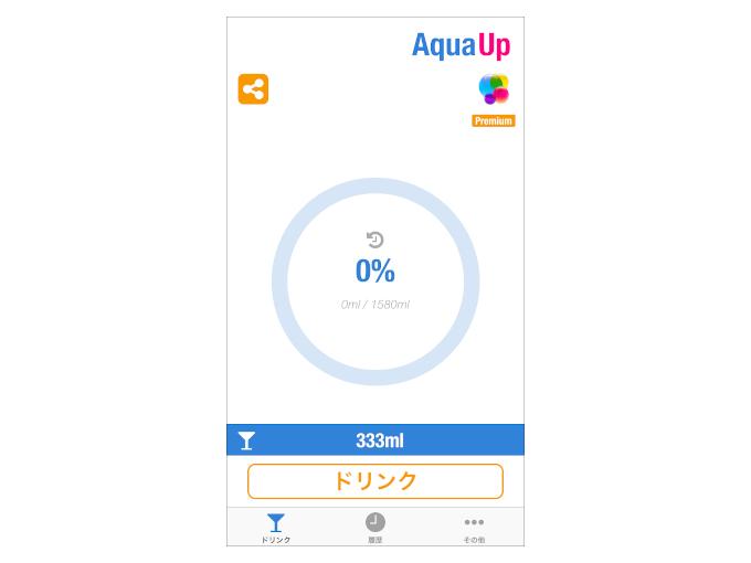水分摂取量のグラフが表示された時の画像