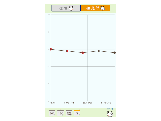 体脂肪率の変動グラフを表示している時の画像