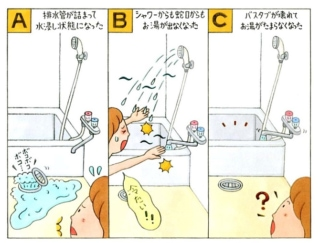 【心理テスト】お風呂でトラブル発生! いったい何が起きた?