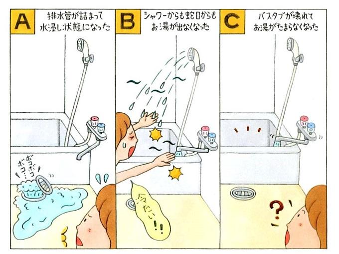 お風呂のトラブルのイラスト