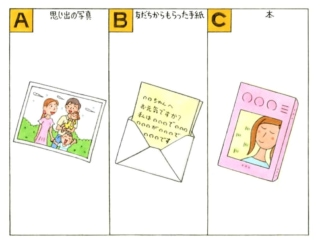 写真と手紙と本のイラスト