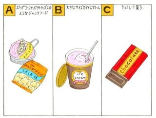 【心理テスト】おうちで映画鑑賞をします。映画のお供にどんなお菓子を選ぶ?