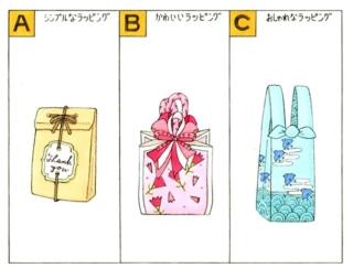 【心理テスト】母の日にプレゼントを渡します。どんなラッピングにする?