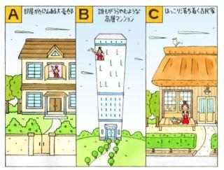 【心理テスト】あなたが住みたいと思う家はどれ?