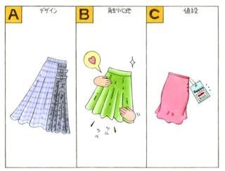 【心理テスト】洋服を買います。あなたが重視するポイントは?