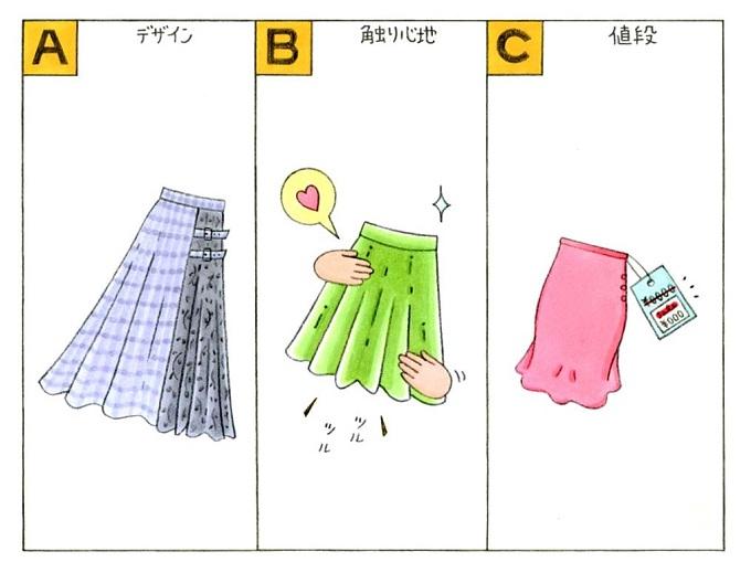 洋服のイラスト