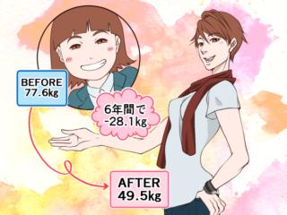 【漫画レポート】77kgのぽっちゃり女子が40kg台へ! 成功を導いたダイエット術