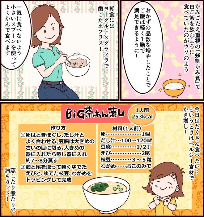 かみごたえ重視の「強制かみ食」で白ご飯を飲むように食べていたのがウソのよう。「おかずの品数を増やしたことでご飯は軽く1膳で満足できるように!」朝食には、ヨーグルト×グラノラで歯ごたえプラス!「一気に食べないよう小さいスプーンを使ってよくかんで食べます」今日はたくさん食べたい…というときはヘルシー食材でかさ増し! 蒸したり煮たりで油もカット! 「BIG茶わん蒸し」1人前253kcal、材料(1人前)卵…………………1個、だし汁…100~120ml、豆腐……………1/2丁、えび………………2尾、枝豆…………3~5粒、わかめ……お好みで。作り方、<1>卵はときほぐし、だし汁とよく合わせる。豆腐は大きめのさいの目に切る。大きめの器に入れたら蒸し器に入れ約7~8分蒸す。<2>殻と尾を取って軽くゆでたえびと、ゆでた枝豆、わかめをトッピングして完成。
