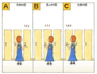 【心理テスト】目の前に3つの扉があります。あなたはどの扉を開きますか?