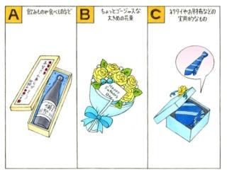 【心理テスト】父の日のプレゼントにあなたが選ぶのは?