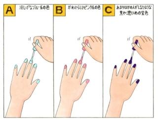 【心理テスト】自宅でセルフネイルをします。あなたが選んだ色は?