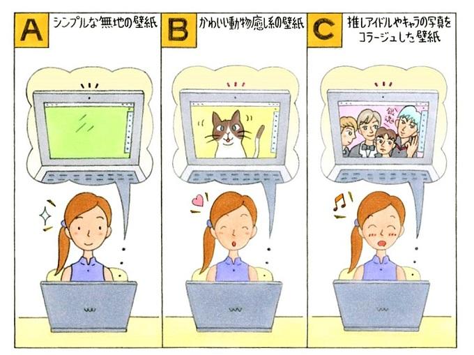 パソコンの壁紙を変えている女性のイラスト